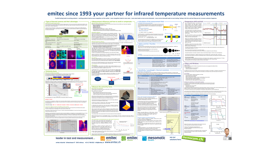Unser Thermografie Poster